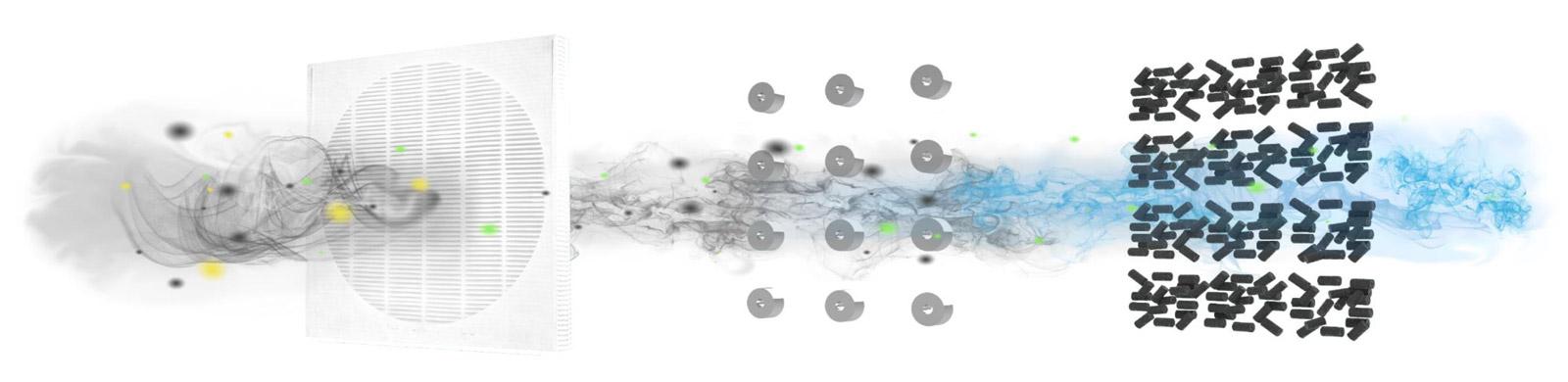 Il filtro HeMaCa con 3 strati di filtraggio